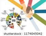 flat design illustration... | Shutterstock .eps vector #1174045042