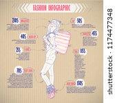 scheme  sketch of  fashion girl.... | Shutterstock .eps vector #1174477348