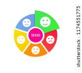 customers feedback infographics ... | Shutterstock .eps vector #1174551775