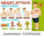 heart attack symptoms and... | Shutterstock .eps vector #1174915162