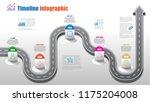 business road map timeline... | Shutterstock .eps vector #1175204008