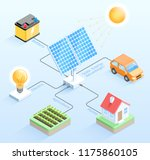 solar energy advantages... | Shutterstock .eps vector #1175860105