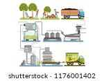 olive oil production process... | Shutterstock .eps vector #1176001402