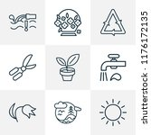 landscape icons line style set... | Shutterstock .eps vector #1176172135