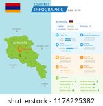 modern infographic of armenia.... | Shutterstock .eps vector #1176225382