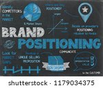 brand positioning concept... | Shutterstock . vector #1179034375
