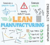 lean manufacturing concept... | Shutterstock .eps vector #1179285862