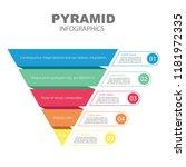 pyramid infographics. funnel... | Shutterstock .eps vector #1181972335
