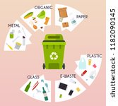 recycle infographic. waste... | Shutterstock .eps vector #1182090145