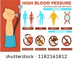 high blood pressure reasons and ... | Shutterstock .eps vector #1182161812