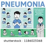 pneumonia symptoms and... | Shutterstock .eps vector #1186025368