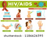 hiv and aids transmission ways... | Shutterstock .eps vector #1186626595