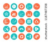 chart types flat glyph icons.... | Shutterstock .eps vector #1187487358