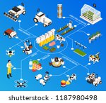 smart farm flowchart with... | Shutterstock .eps vector #1187980498