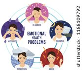 emotional health problems and... | Shutterstock .eps vector #1188109792