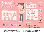breast cancer infographic | Shutterstock .eps vector #1190398855