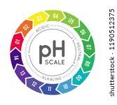 ph meter for measuring acid... | Shutterstock .eps vector #1190512375