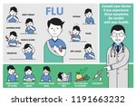 cold and flu symptoms and...   Shutterstock .eps vector #1191663232