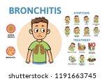 bronchitis disease symptoms and ... | Shutterstock .eps vector #1191663745