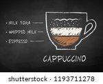 vector chalk drawn sketch of... | Shutterstock .eps vector #1193711278