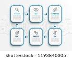 vector infographic template... | Shutterstock .eps vector #1193840305