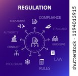 regulation concept template....