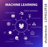 machine learning concept... | Shutterstock .eps vector #1194013918