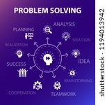 problem solving concept...