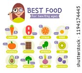 best foods for the healthy eyes ... | Shutterstock .eps vector #1194174445