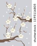 illustration of spring image....   Shutterstock .eps vector #1195116805