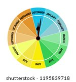 clock calendar. vector of a... | Shutterstock .eps vector #1195839718