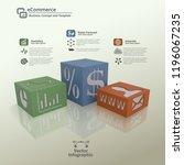 3d infographic concept...   Shutterstock .eps vector #1196067235