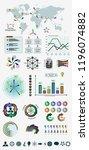 vector infographic patterns....   Shutterstock .eps vector #1196074882