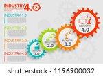 infographics industrial... | Shutterstock .eps vector #1196900032