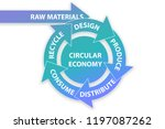 illustration of concept...   Shutterstock . vector #1197087262
