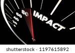 Impact Make Big Effect Felt Speedometer Word 3d Illustration