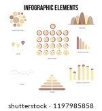 business plan visualisation... | Shutterstock .eps vector #1197985858