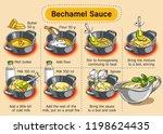 bechamel sauce recipe. step by... | Shutterstock .eps vector #1198624435
