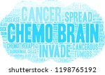chemo brain word cloud | Shutterstock .eps vector #1198765192