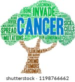 cancer word cloud on a white... | Shutterstock .eps vector #1198766662