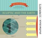vector infographic   ecliptic... | Shutterstock .eps vector #119893072