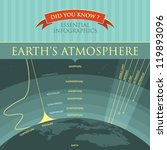 vector infographic   earth's... | Shutterstock .eps vector #119893096