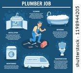 plumbing service set.... | Shutterstock .eps vector #1198944205