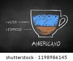 vector chalk drawn sketch of... | Shutterstock .eps vector #1198986145