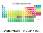 colorful periodic table of... | Shutterstock .eps vector #1199345158