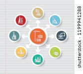 cargo and shipping icon info... | Shutterstock .eps vector #1199941288