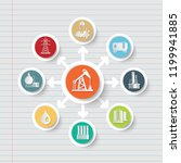 gas industrial icon info... | Shutterstock .eps vector #1199941885
