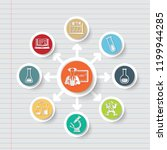 education and science icon info ... | Shutterstock .eps vector #1199944285