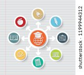 education and science icon info ... | Shutterstock .eps vector #1199944312
