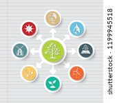 nature and ecology icon info... | Shutterstock .eps vector #1199945518